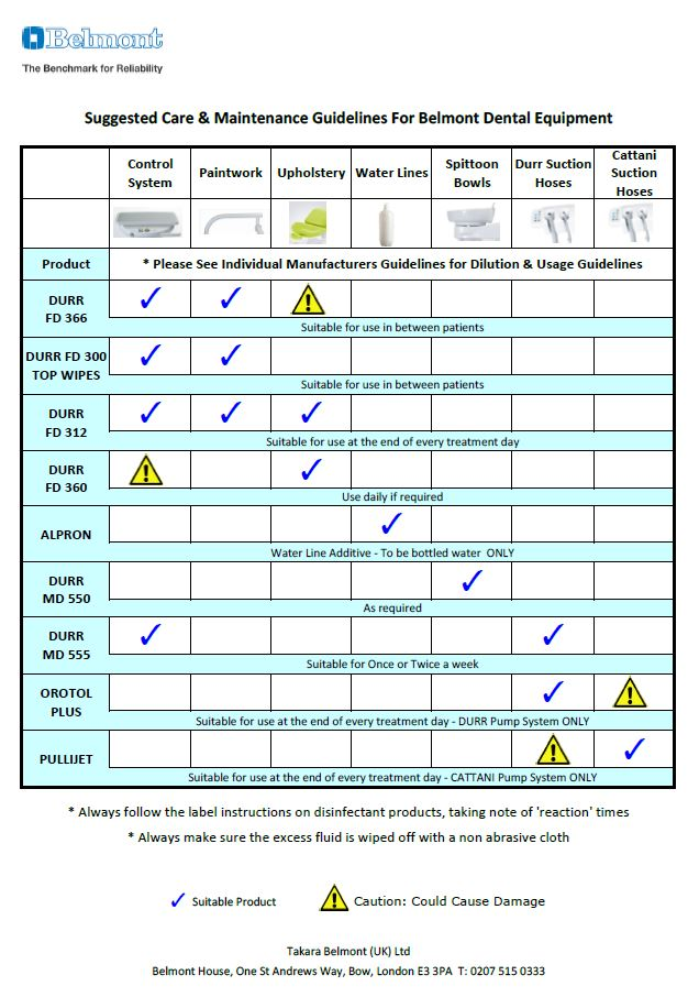 Belmont Dental Chair Maintenance Amp Chemical Guidelines