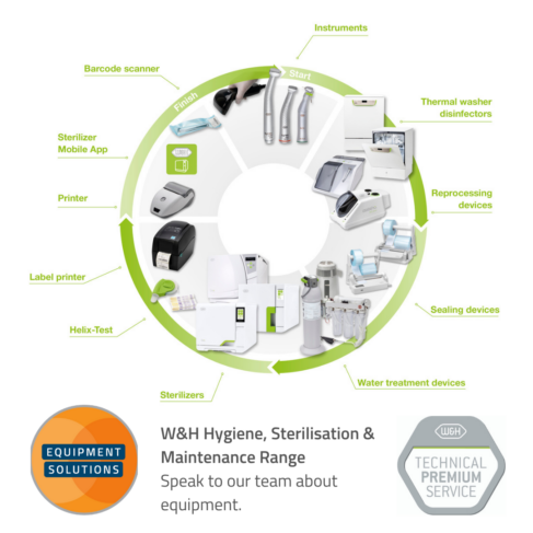 W&H Hygiene, Sterilisation & Maintenance is an extensive range of equipment for your dental practice.