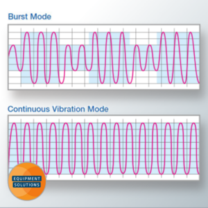 NSK VarioSurg 3 offers a Burst Mode.