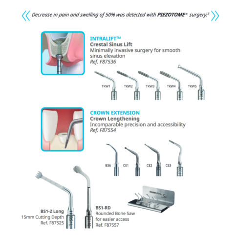 Acteon Piezotome Cube comes with a range of surgical tips include sinus lift and crown extension.